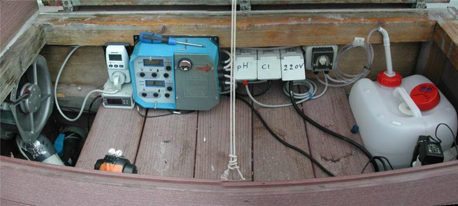 Température de pompe Pano-411