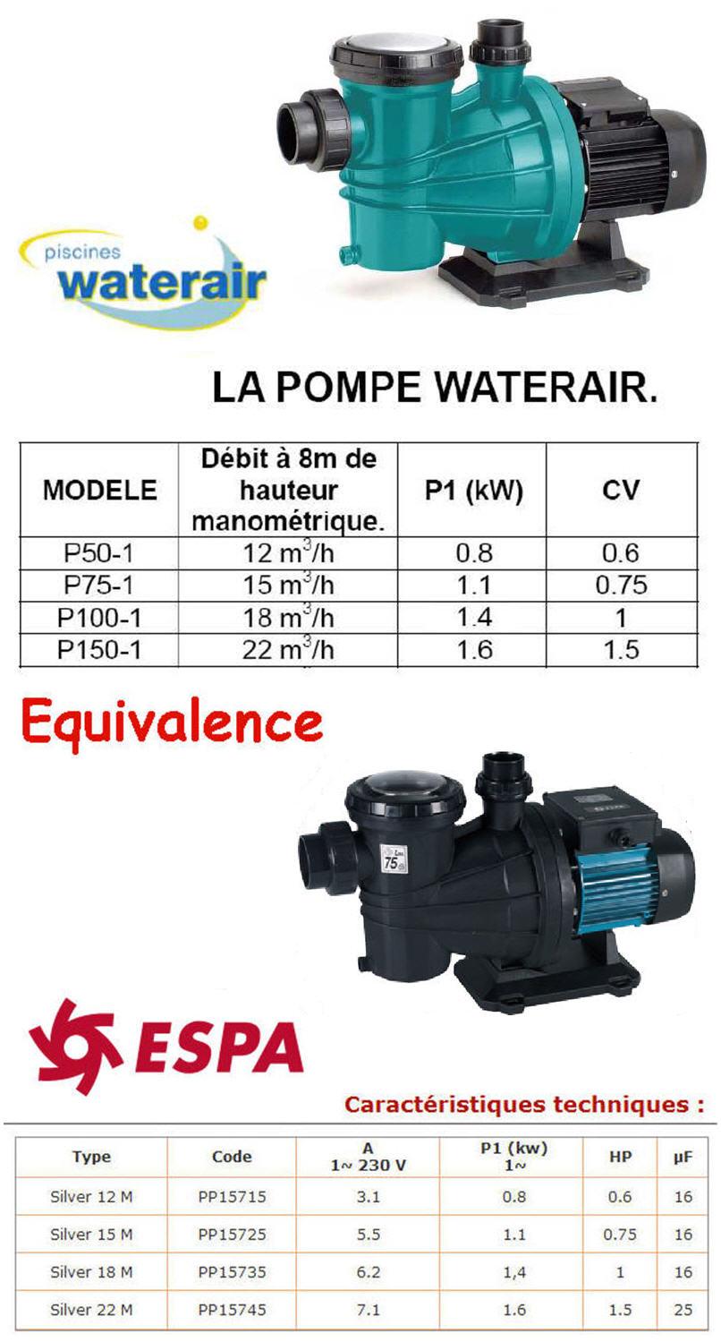 Casse pompe P75-1 MR de WAT Pompe_16
