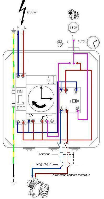 besoin d aide pour le câblage  du coffret électrique pompe de filtration Shzoma10