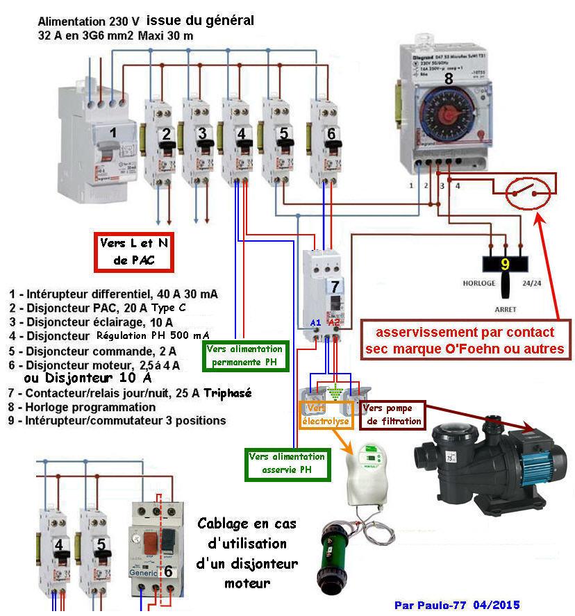 besoin d aide pour le câblage  du coffret électrique pompe de filtration Tablea10