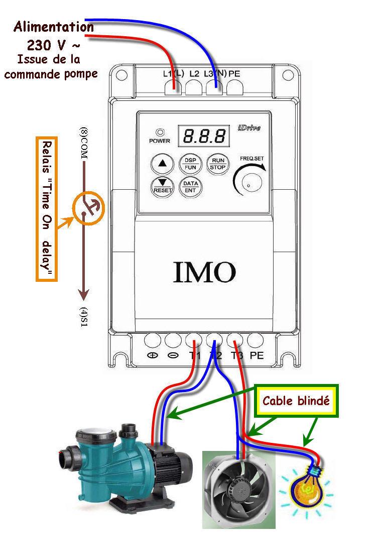 Pompe a vitesse variable Variat10