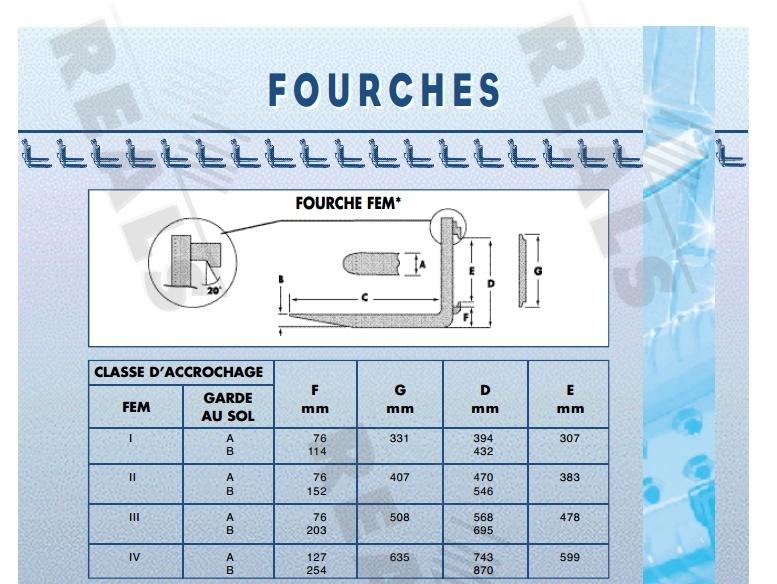 Tablier de mât et fourches Fourch10