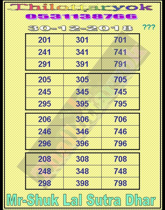 Mr-Shuk Lal 100% Tips 30-12-2018 - Page 5 45454510