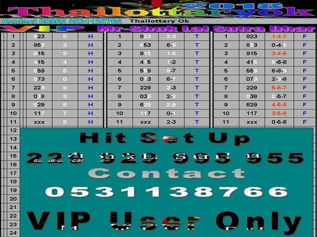 Mr-Shuk Lal 100% Tips 01-07-2018 - Page 2 Diogra14