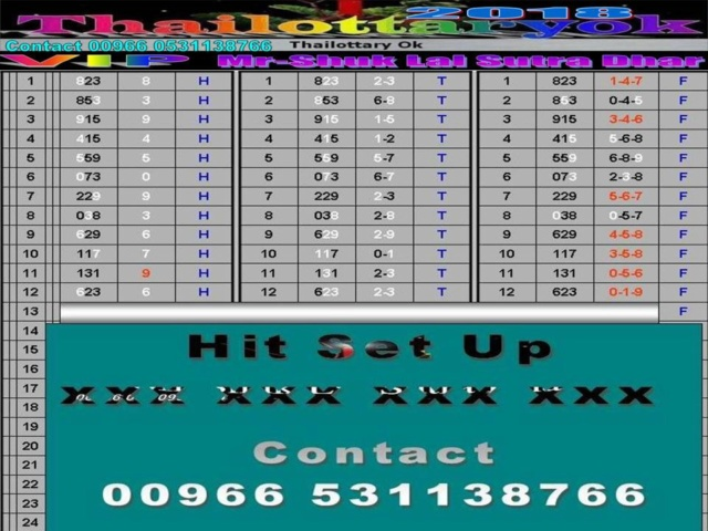 Mr-Shuk Lal 100% Tips 16-07-2018 - Page 3 Diogra16