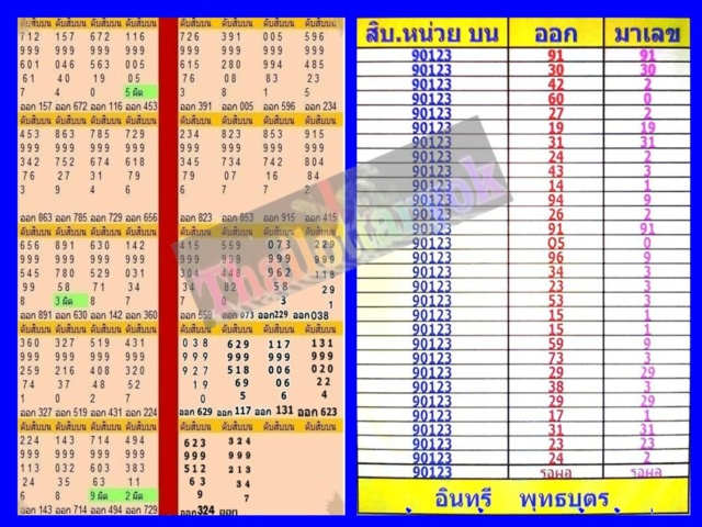 Mr-Shuk Lal 100% Tips 01-08-2018 - Page 6 Diogra29