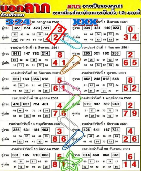 Mr-Shuk Lal 100% Tips 01-08-2018 - Page 6 Diogra30