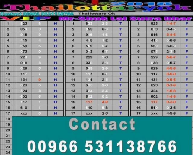 Mr-Shuk Lal 100% Tips 01-10-2018 Jhhkj10