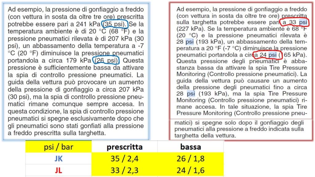 wipmz54 confronto pressione gomme TPMS JK JL Confro13