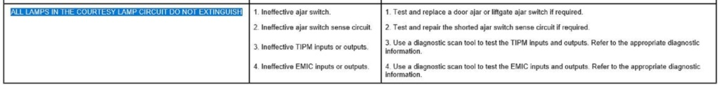 Sensori chiusure portiere Help Test12