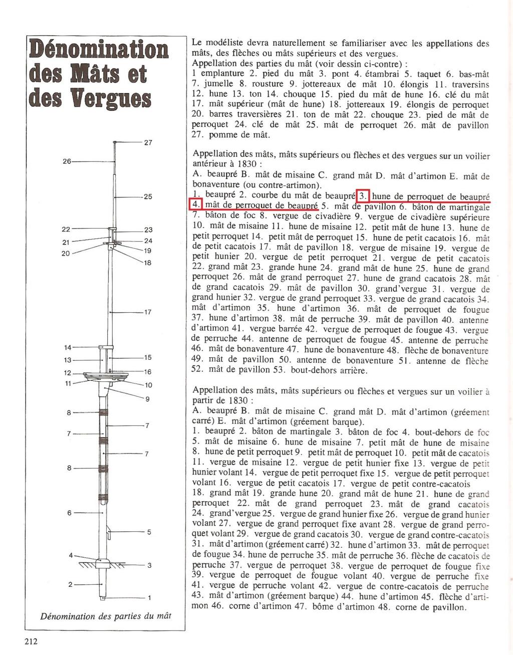 """Construction du """"Sovereign of the Seas"""" au 1/84 par Glénans - Partie II - Page 38 Plan_m11"""