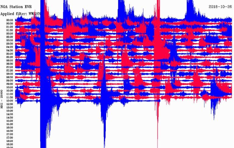 Θέματα με ετικέτα Σεισμός στο InforumGR Image_10