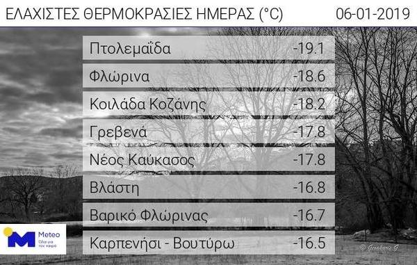 Καιρός: Περισσότερη από τη μισή Ελλάδα καλύφθηκε από χιόνι Kairos11