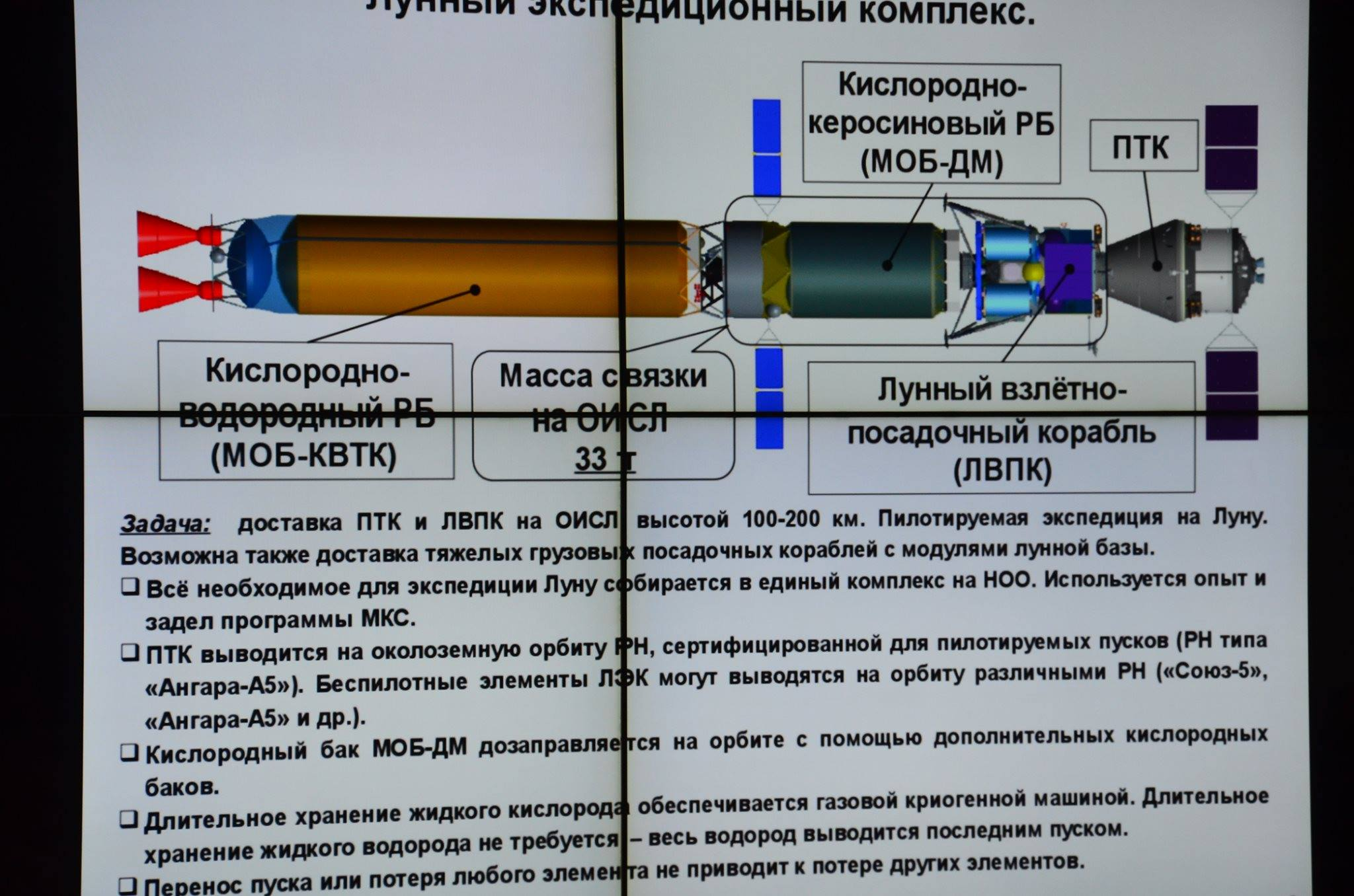 Russian Space Program: News & Discussion #3 - Page 37 16739310
