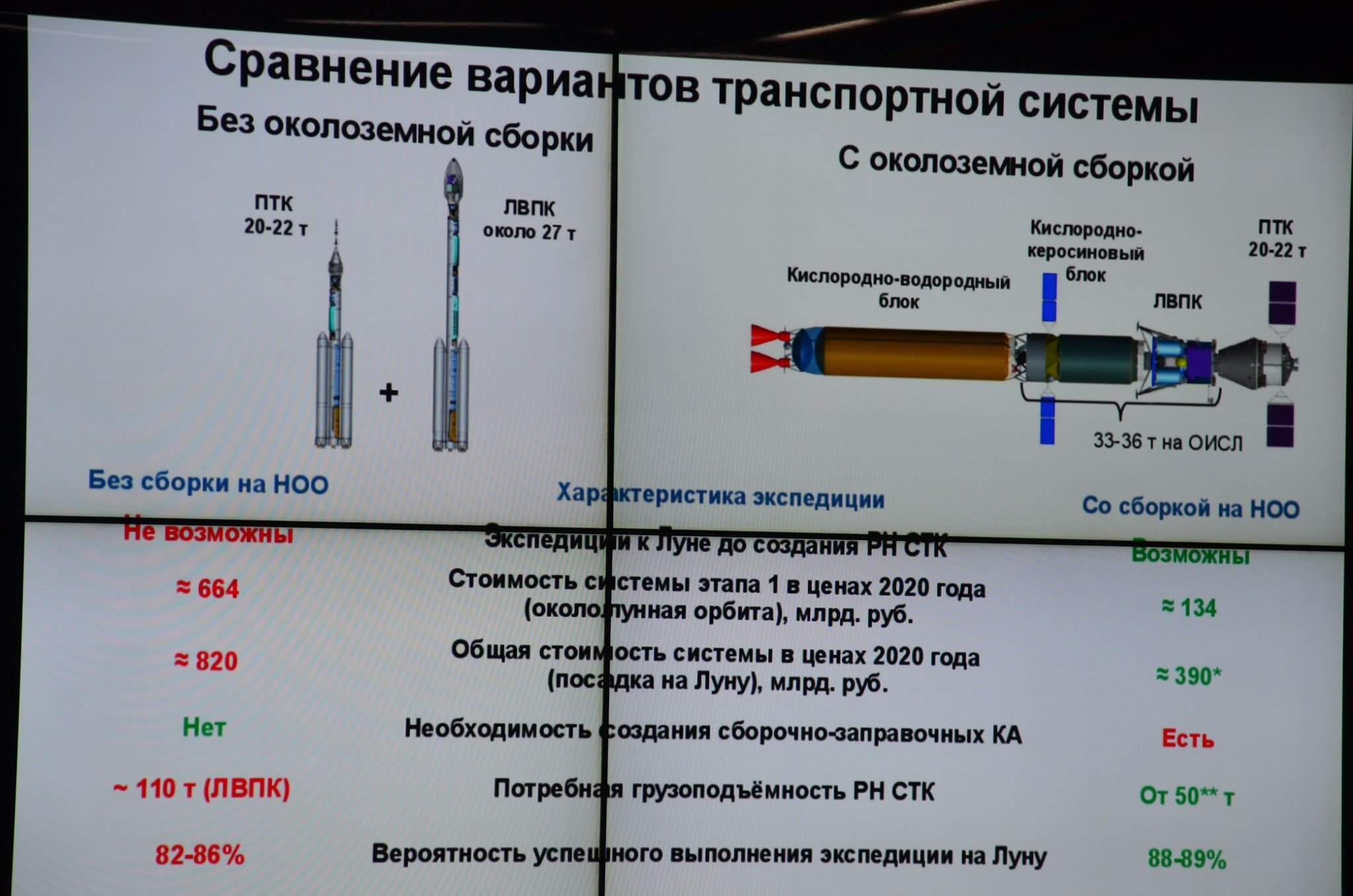 Russian Space Program: News & Discussion #3 - Page 37 16770310