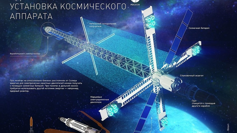 Russian Space Program: News & Discussion #3 - Page 13 5bd6c810