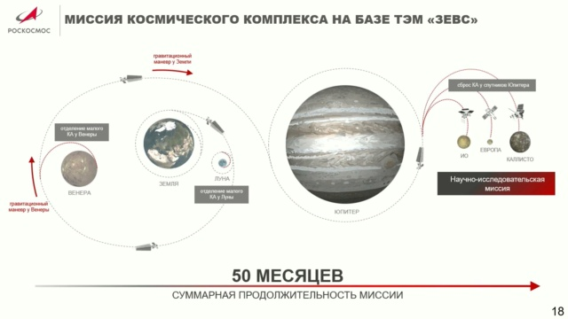 Russian Space Program: News & Discussion #4 - Page 20 Zeus_m10