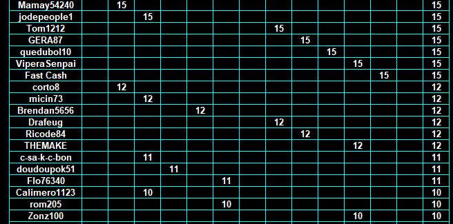CPDS Holdem du Jeudi - 1er trimestre 2019 - Page 3 Clt_fi16
