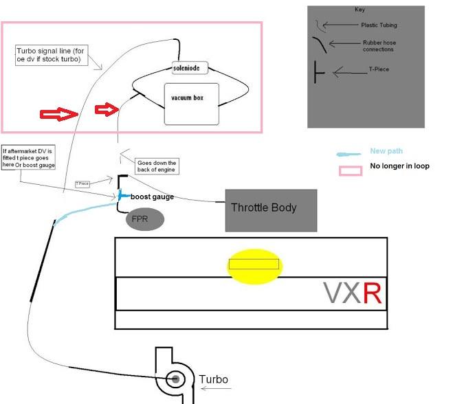 schema circuit durites de dépression Z20LET Bypass10
