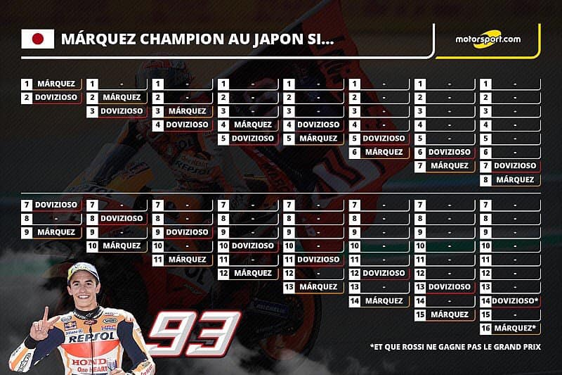 Grand Prix du Japon - MOTEGI - 21 Octobre 44313010