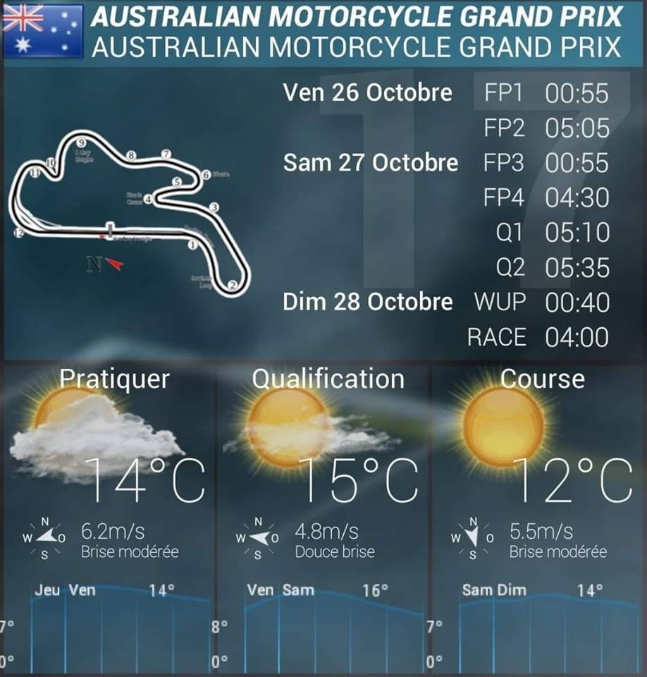 Grand Prix d'Australie - Philip Island - 28 Octobre 44583310