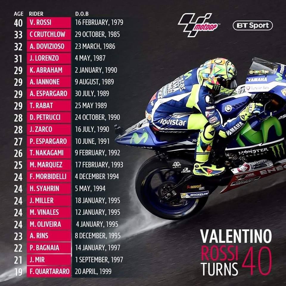 Intersaison 2018 /2019 MotoGP 51960710