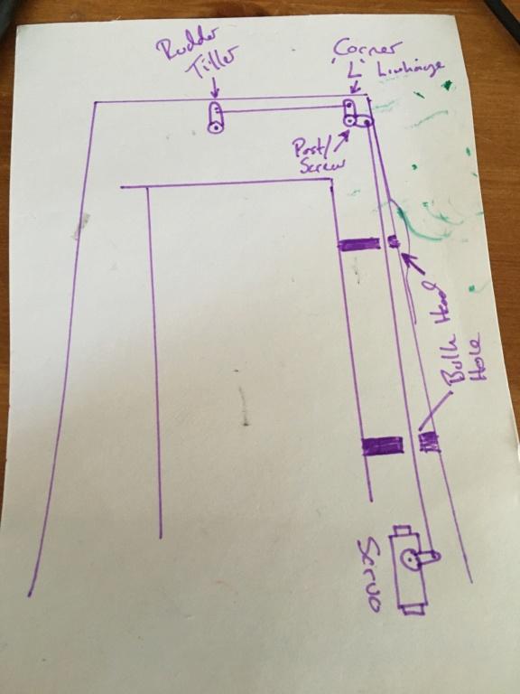 HA Kits Ocean Racer Image12
