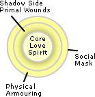 Modern Psychology and Ancient Metaphysics Core-e11