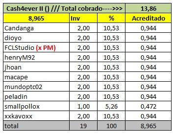 [PAGANDO] [COMPLETA] COMPARTIDA - Compra REFERIDOS RENTADOS en Cash4ever II Acredi31