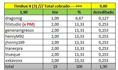 [PAGANDO] [COMPLETA] COMPARTIDA (II) - Compra REFERIDOS RENTADOS en Timbux Acredi67