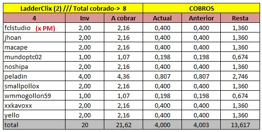 [PAGANDO] [COMPLETA] COMPARTIDA - Compra REFERIDOS RENTADOS en LadderClix - Página 2 Comp-a11
