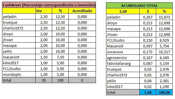 [TERMINADA] [COMPLETA] COMPARTIDA - Compra REFERIDOS RENTADOS en Cash4ever - Página 2 Compar11