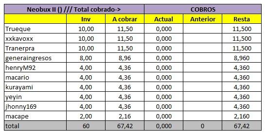[NUEVA] [COMPLETA] COMPARTIDA (II) - Compra REFERIDOS RENTADOS en Neobux Invers14