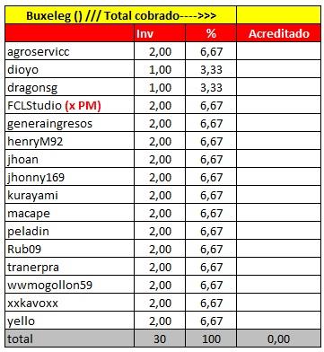 [NUEVA] COMPARTIDA - Compra REFERIDOS RENTADOS en Buxeleg Invers15