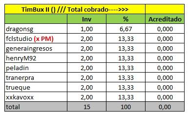 [PAGANDO] [COMPLETA] COMPARTIDA (II) - Compra REFERIDOS RENTADOS en Timbux Invers16