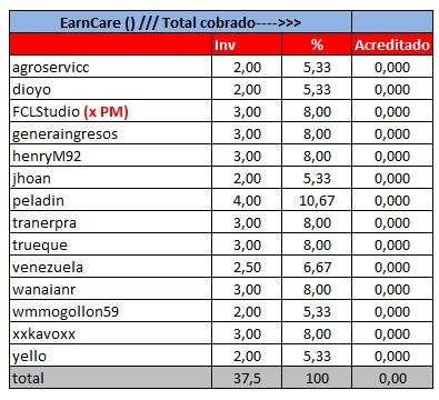 [PAGANDO] [COMPLETA] COMPARTIDA - Compra REFERIDOS RENTADOS en Earncare Invers18