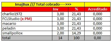 [COMPLETA] COMPARTIDA - Compra REFERIDOS RENTADOS en Imajbux Invers20