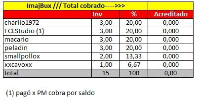 [COMPLETA] COMPARTIDA - Compra REFERIDOS RENTADOS en Imajbux Invers21