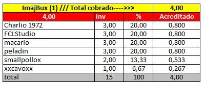 [COMPLETA] COMPARTIDA - Compra REFERIDOS RENTADOS en Imajbux Pago132