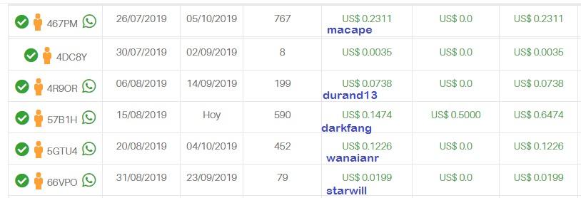 [PROBLEMAS] PUBLIPAID - 80% REFBACK - MÍNIMO 10$  - Página 3 Pago315