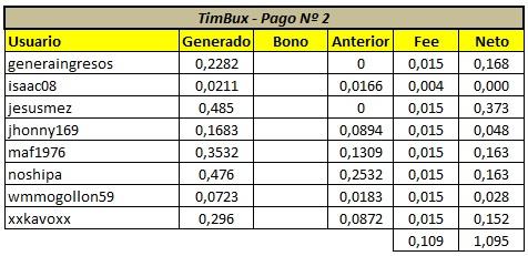 [PAGANDO] TIMBUX (oferta II) - 80% REFBACK - MÍNIMO 2$ - Recibido 15to. pago - Página 2 Panta-82