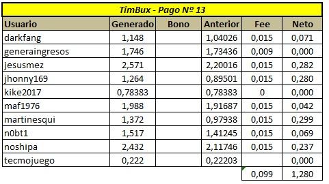 [PROBLEMAS] TIMBUX (oferta II) - 80% REFBACK - MÍNIMO 2$ - Recibido 15to. pago - Página 6 Panta110
