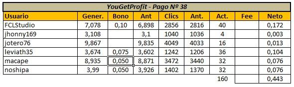 [PAGANDO] YOUGETPROFIT (Oferta 2) - YGP Lite - Refback 40% - Mínimo 2$ - Rec. pago 38 - Página 21 Panta133