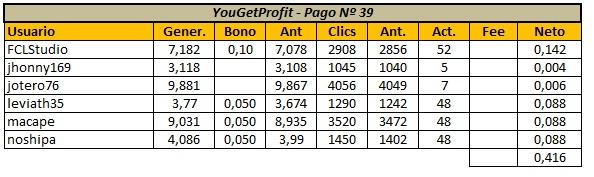 [PAGANDO] YOUGETPROFIT (Oferta 2) - YGP Lite - Refback 40% - Mínimo 2$ - Rec. pago 50 - Página 21 Panta134
