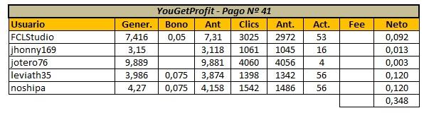[PAGANDO] YOUGETPROFIT (Oferta 2) - YGP Lite - Refback 40% - Mínimo 2$ - Rec. pago 38 - Página 22 Panta135