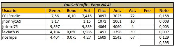 [PAGANDO] YOUGETPROFIT (Oferta 2) - YGP Lite - Refback 40% - Mínimo 2$ - Rec. pago 47 - Página 22 Panta136