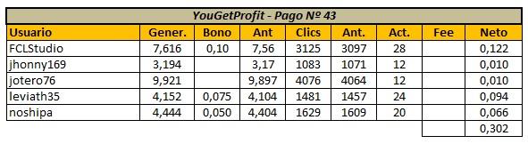[PAGANDO] YOUGETPROFIT (Oferta 2) - YGP Lite - Refback 40% - Mínimo 2$ - Rec. pago 47 - Página 22 Panta137