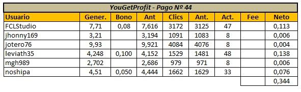 [PAGANDO] YOUGETPROFIT (Oferta 2) - YGP Lite - Refback 40% - Mínimo 2$ - Rec. pago 47 - Página 23 Panta138