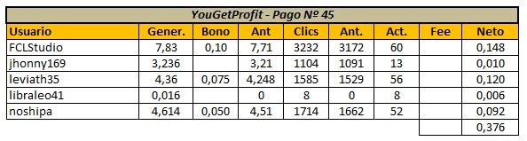 [PAGANDO] YOUGETPROFIT (Oferta 2) - YGP Lite - Refback 40% - Mínimo 2$ - Rec. pago 47 - Página 23 Panta139