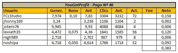 [PAGANDO] YOUGETPROFIT (Oferta 2) - YGP Lite - Refback 40% - Mínimo 2$ - Rec. pago 47 - Página 23 Panta140